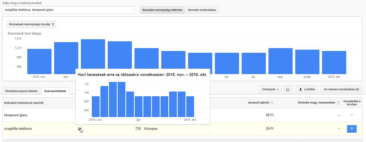 Google Adwords kulcsszó tervező